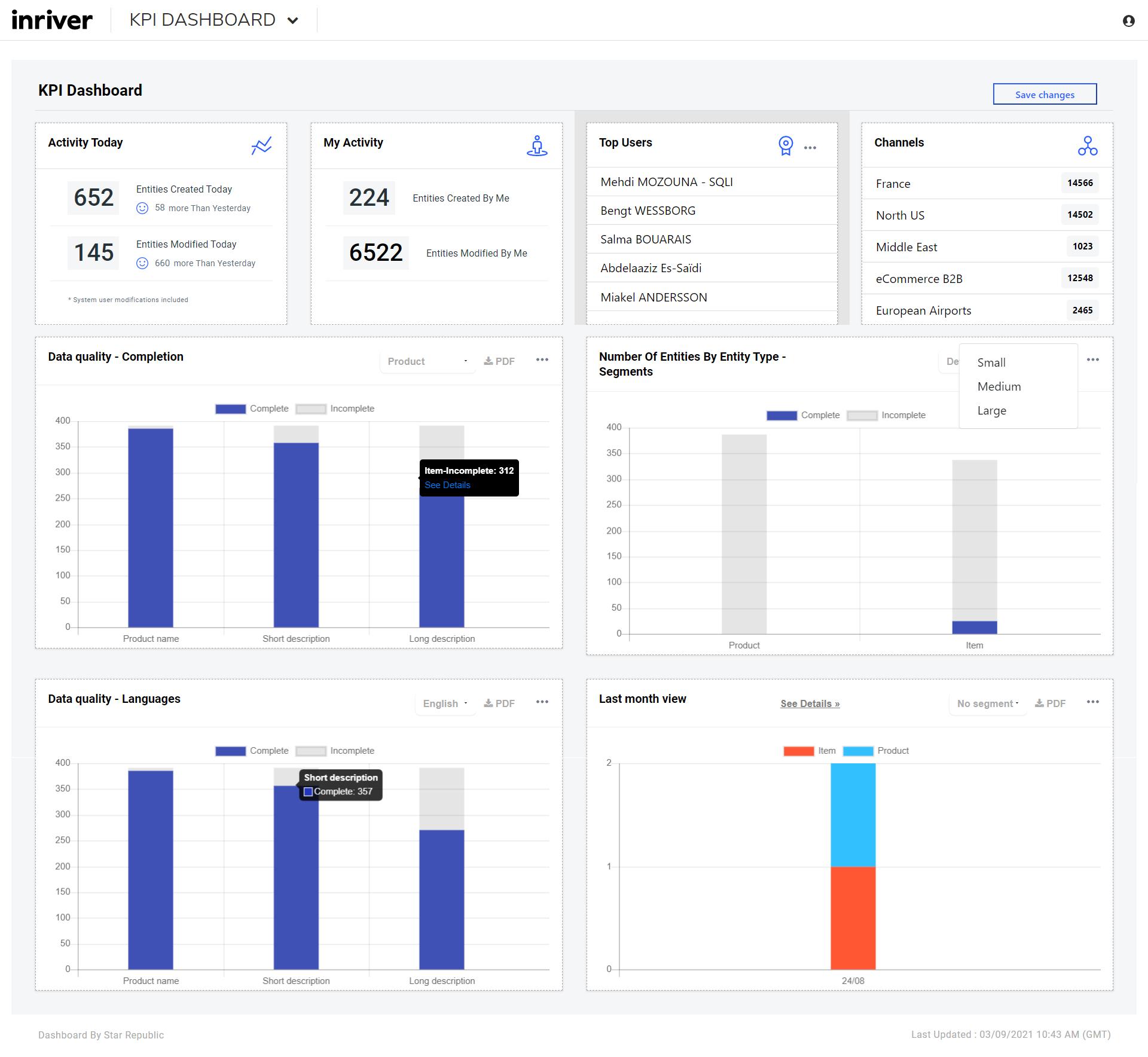 Star Republic KPI dashboard